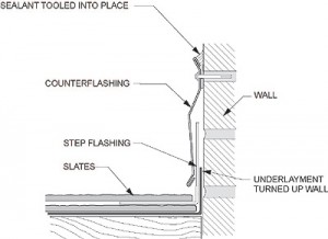 The Importance Of Counterflashing On Masonry Walls Fick